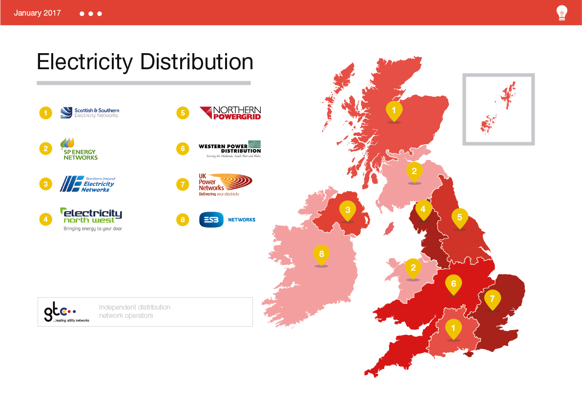Electricity Distribution Network Uk